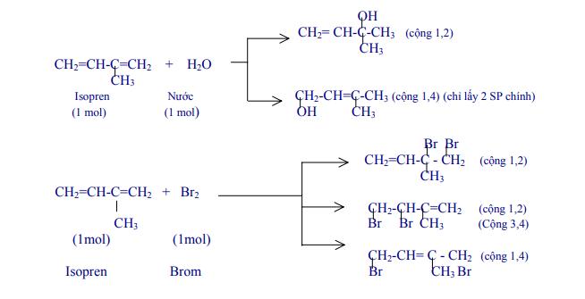Isopren, phản ứng